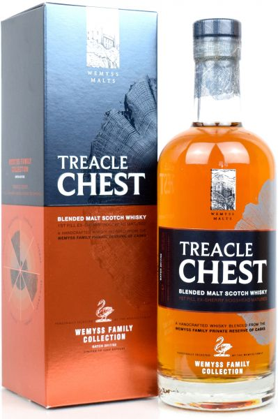 Treacle Chest Wemyss Family Collection